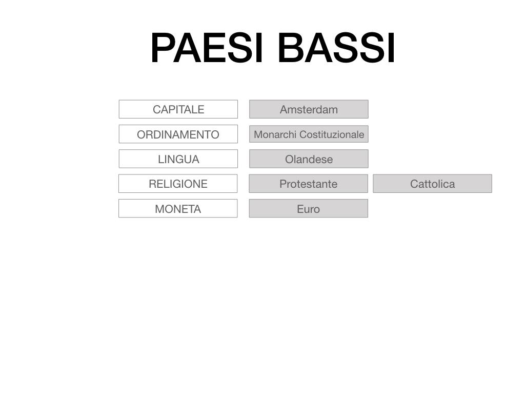 13. PAESI BASSI_SIMULAZIONE.007