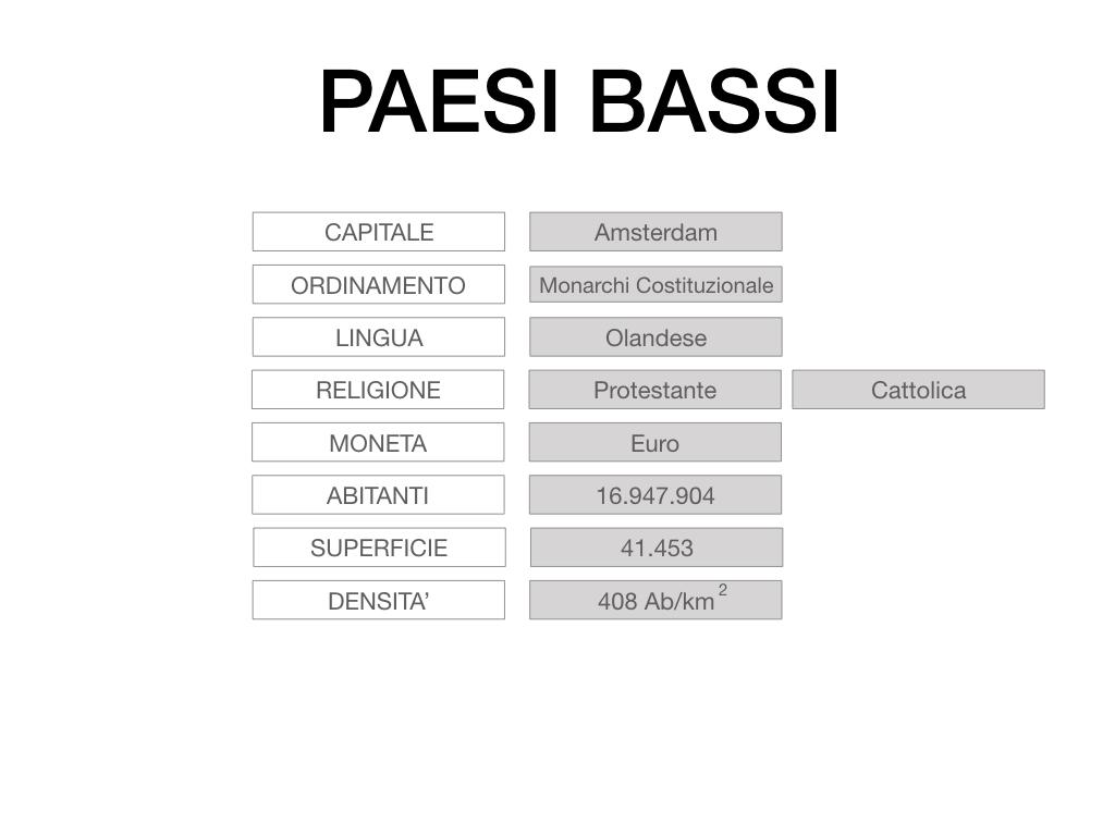 13. PAESI BASSI_SIMULAZIONE.010