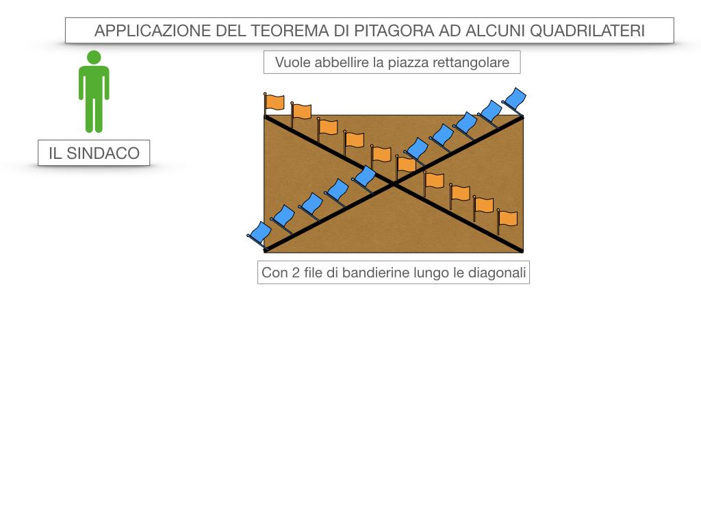 16. APPLICAZIONE DEL TEOREMADI PITAGORA A RETTANFOLO E PARALLELOGRAMMO_SIMULAZIONE.005