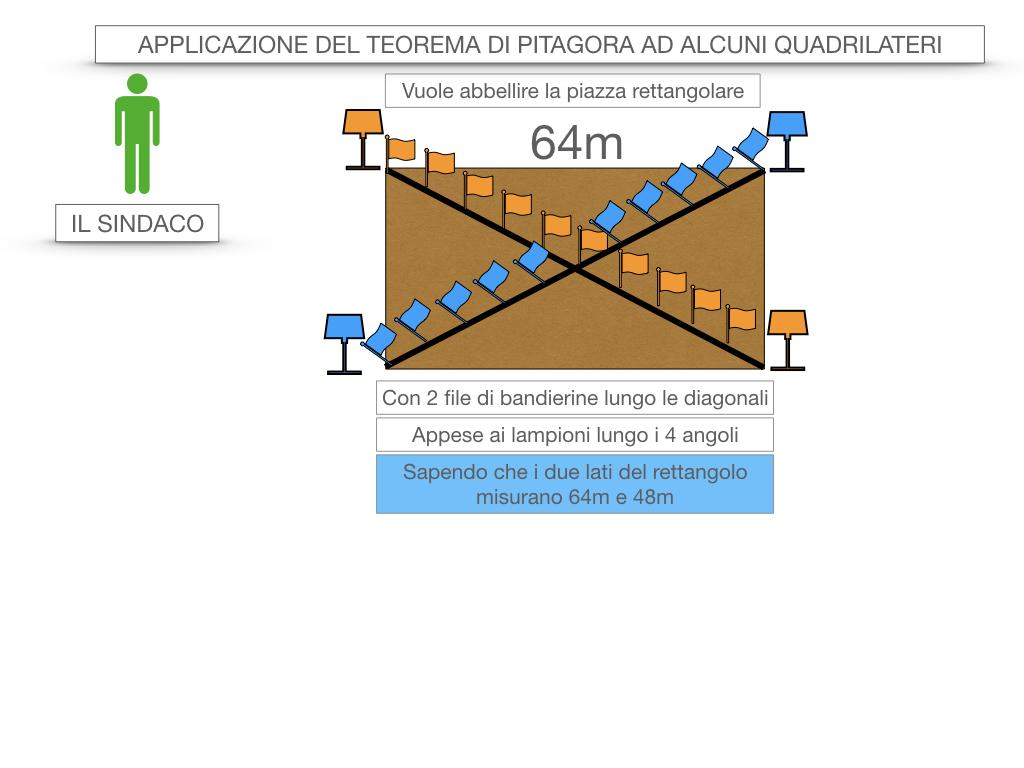 16. APPLICAZIONE DEL TEOREMADI PITAGORA A RETTANFOLO E PARALLELOGRAMMO_SIMULAZIONE.007