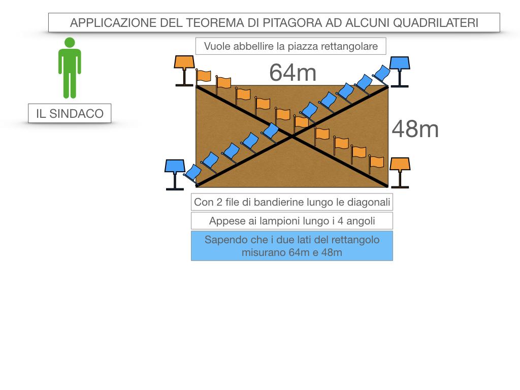 16. APPLICAZIONE DEL TEOREMADI PITAGORA A RETTANFOLO E PARALLELOGRAMMO_SIMULAZIONE.008