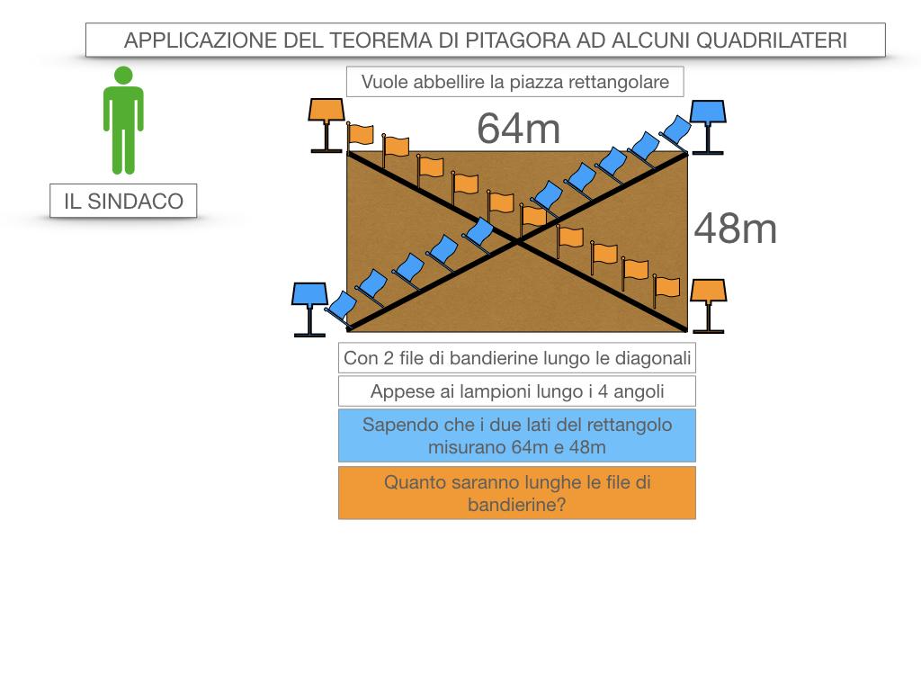 16. APPLICAZIONE DEL TEOREMADI PITAGORA A RETTANFOLO E PARALLELOGRAMMO_SIMULAZIONE.009