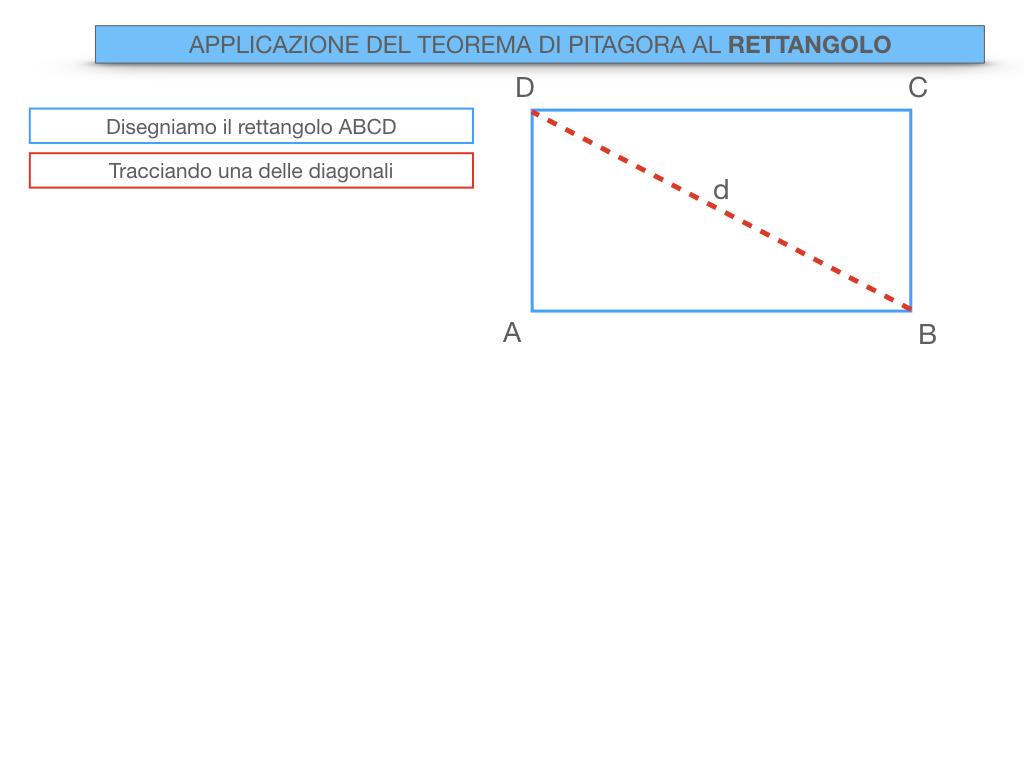 16. APPLICAZIONE DEL TEOREMADI PITAGORA A RETTANFOLO E PARALLELOGRAMMO_SIMULAZIONE.022