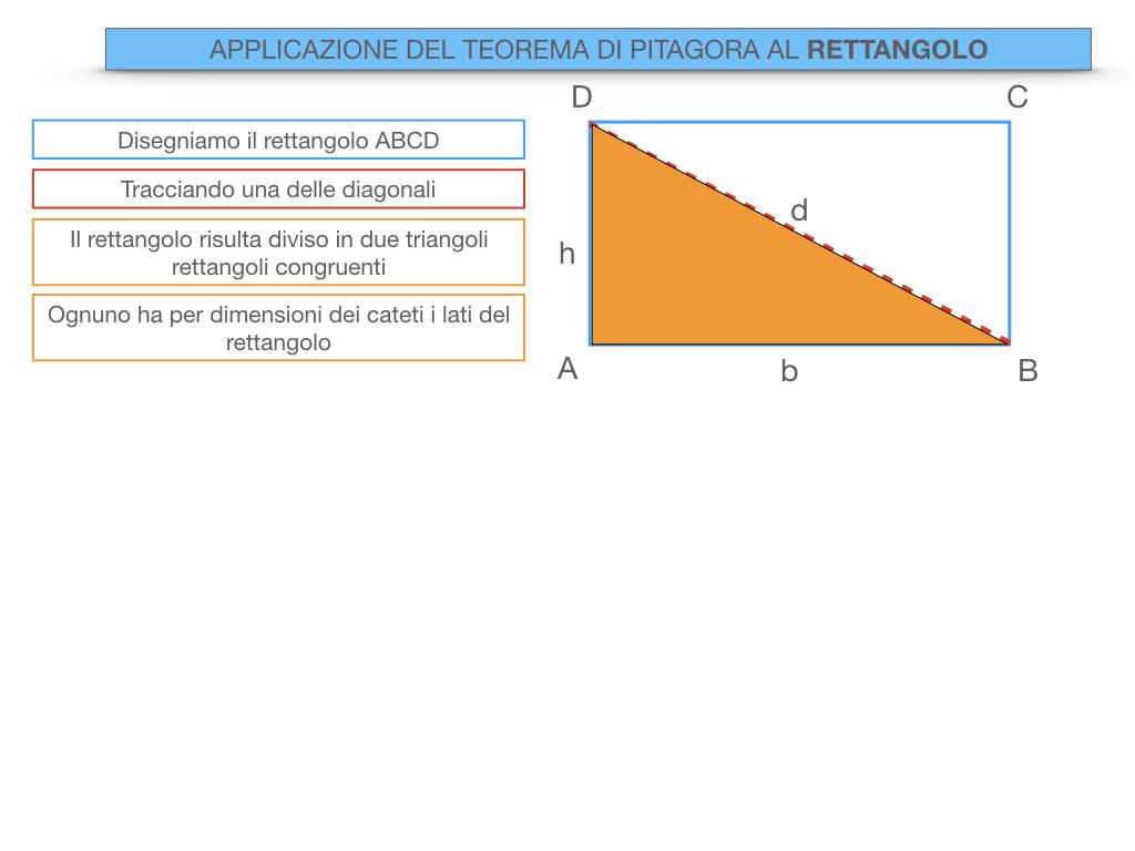 16. APPLICAZIONE DEL TEOREMADI PITAGORA A RETTANFOLO E PARALLELOGRAMMO_SIMULAZIONE.025