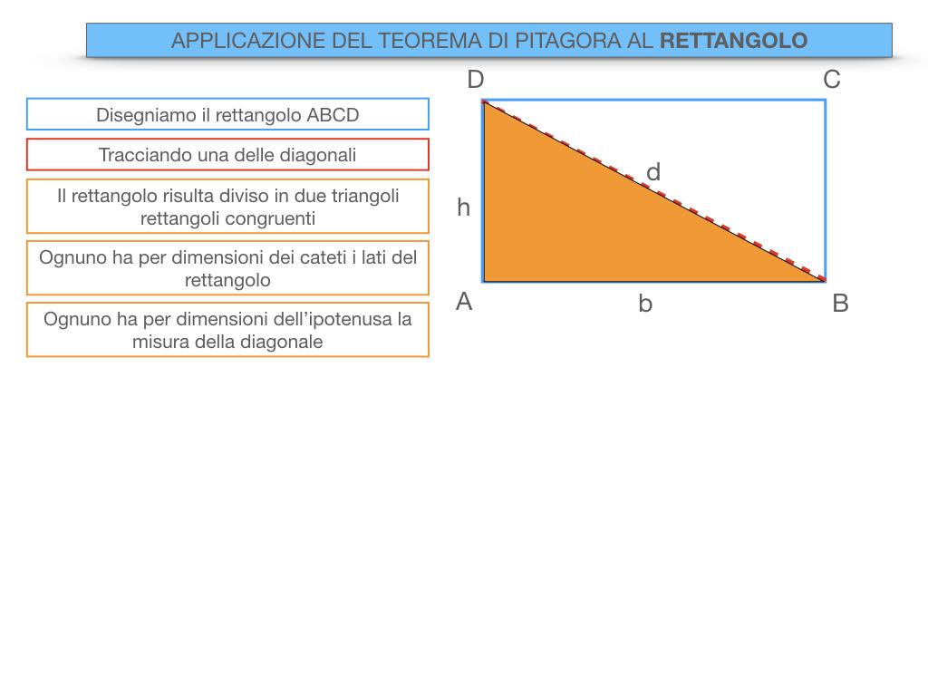 16. APPLICAZIONE DEL TEOREMADI PITAGORA A RETTANFOLO E PARALLELOGRAMMO_SIMULAZIONE.026