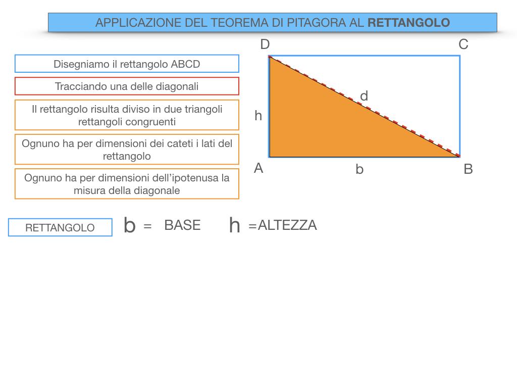 16. APPLICAZIONE DEL TEOREMADI PITAGORA A RETTANFOLO E PARALLELOGRAMMO_SIMULAZIONE.028