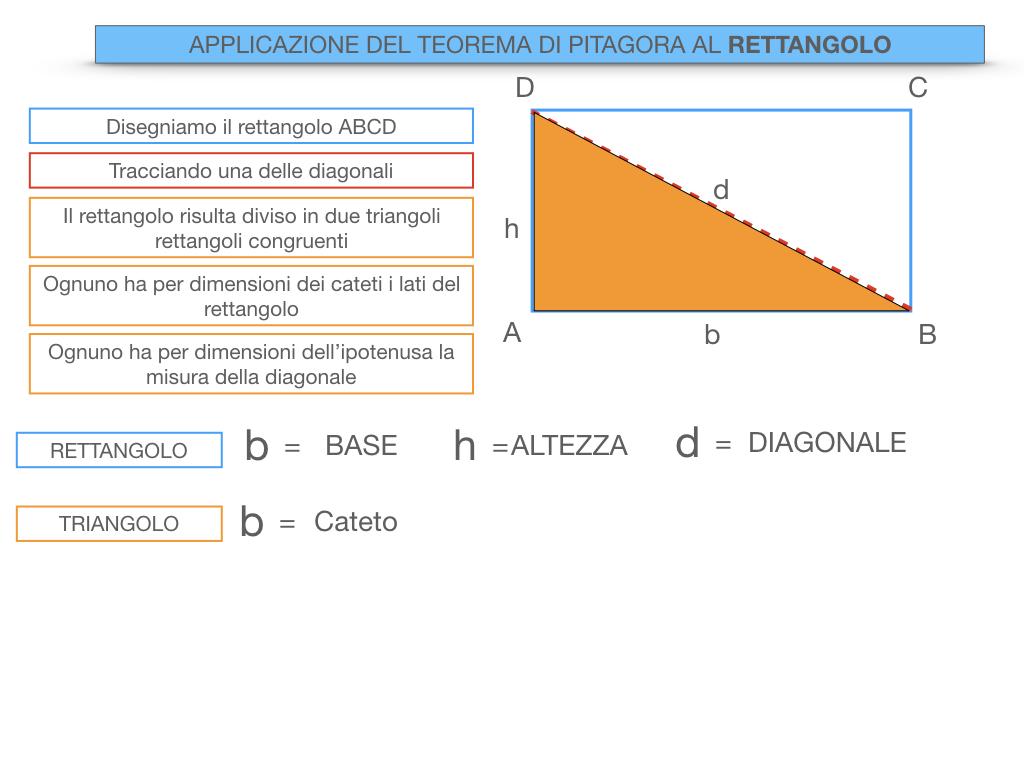16. APPLICAZIONE DEL TEOREMADI PITAGORA A RETTANFOLO E PARALLELOGRAMMO_SIMULAZIONE.030
