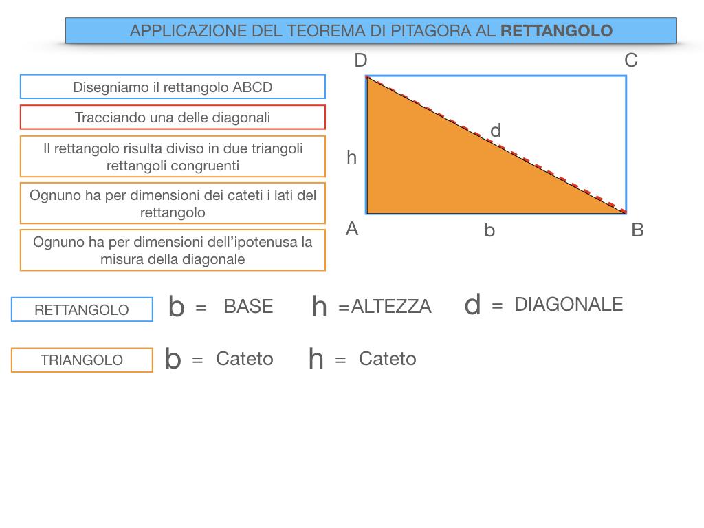 16. APPLICAZIONE DEL TEOREMADI PITAGORA A RETTANFOLO E PARALLELOGRAMMO_SIMULAZIONE.031