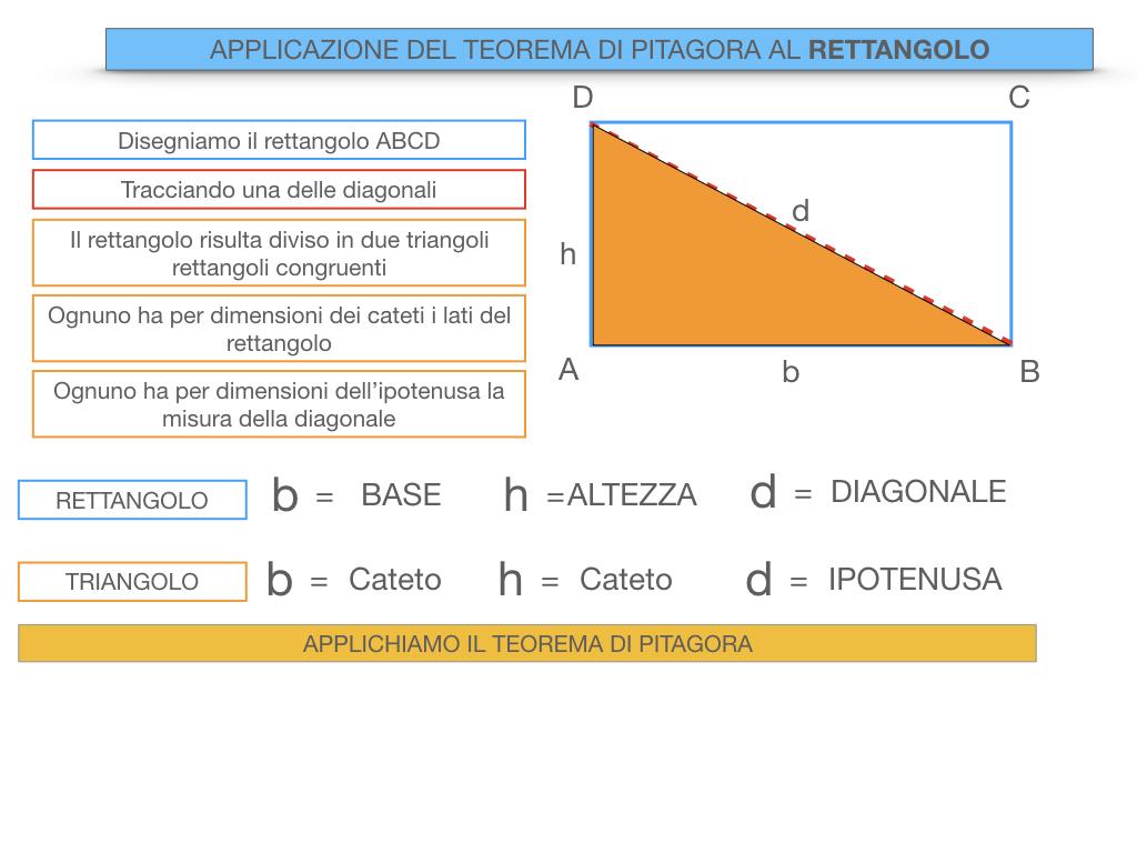 16. APPLICAZIONE DEL TEOREMADI PITAGORA A RETTANFOLO E PARALLELOGRAMMO_SIMULAZIONE.033