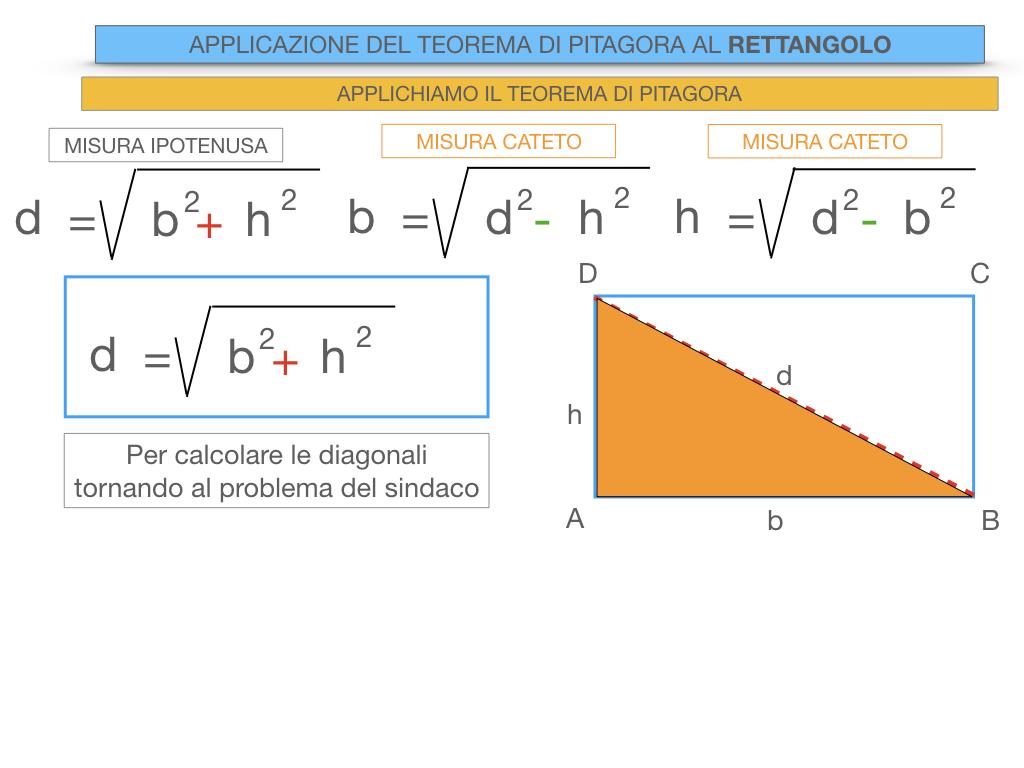 16. APPLICAZIONE DEL TEOREMADI PITAGORA A RETTANFOLO E PARALLELOGRAMMO_SIMULAZIONE.040
