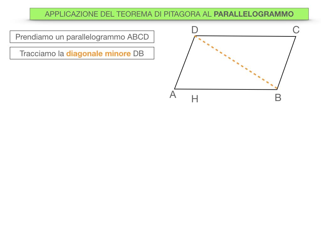 16. APPLICAZIONE DEL TEOREMADI PITAGORA A RETTANFOLO E PARALLELOGRAMMO_SIMULAZIONE.065