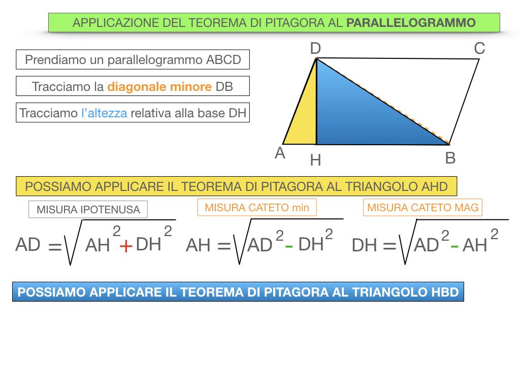 16. APPLICAZIONE DEL TEOREMADI PITAGORA A RETTANFOLO E PARALLELOGRAMMO_SIMULAZIONE.071