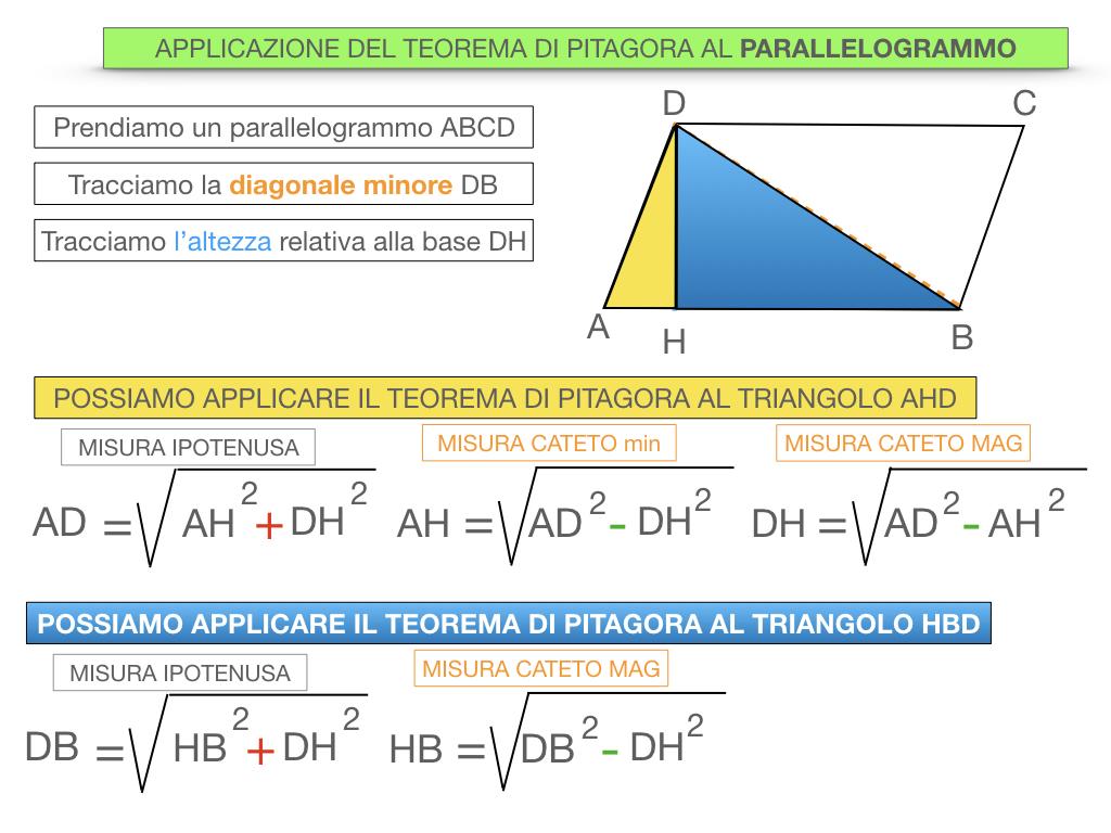 16. APPLICAZIONE DEL TEOREMADI PITAGORA A RETTANFOLO E PARALLELOGRAMMO_SIMULAZIONE.073