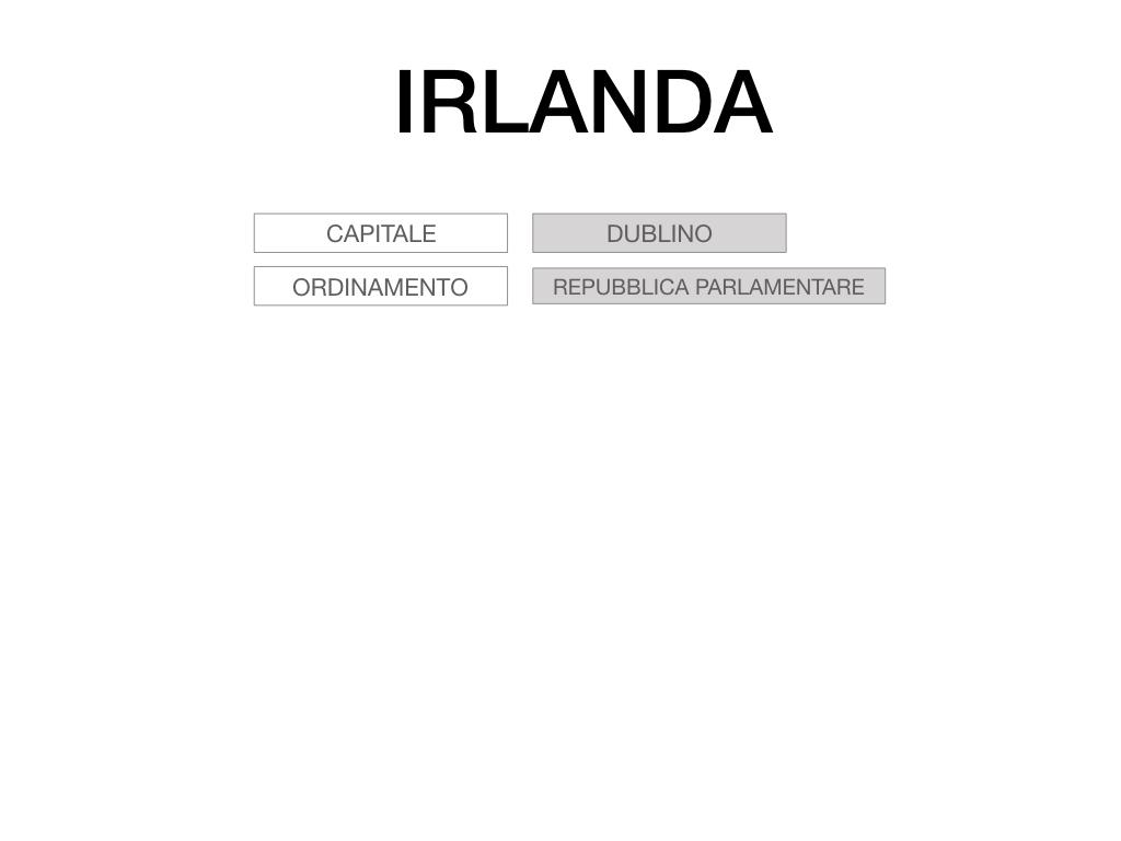 18. IRLANDA_SIMULAZIONE.004