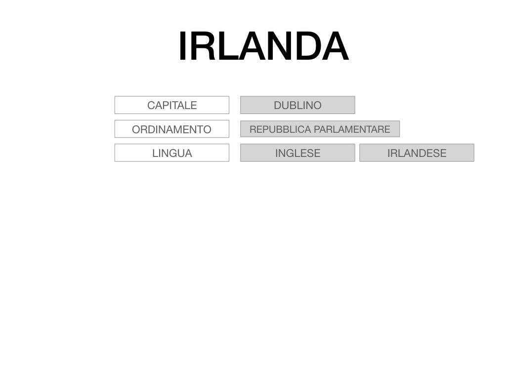 18. IRLANDA_SIMULAZIONE.005
