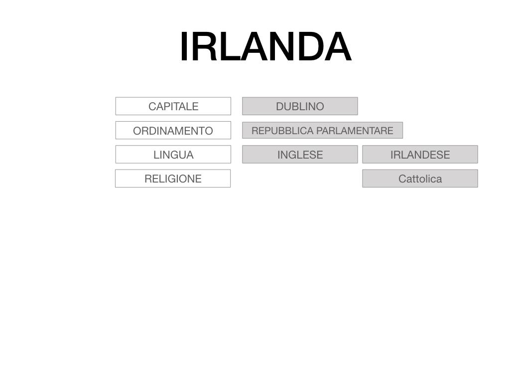 18. IRLANDA_SIMULAZIONE.006