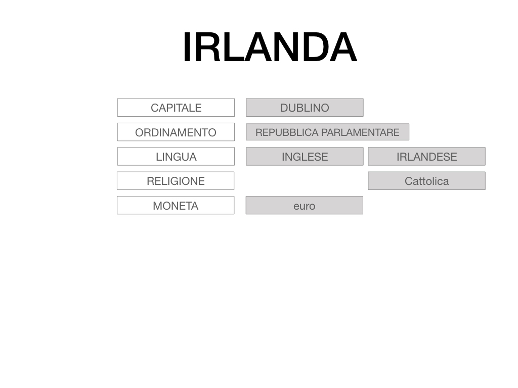 18. IRLANDA_SIMULAZIONE.007