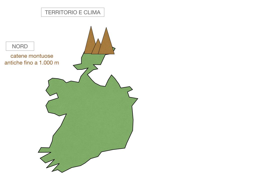 18. IRLANDA_SIMULAZIONE.019