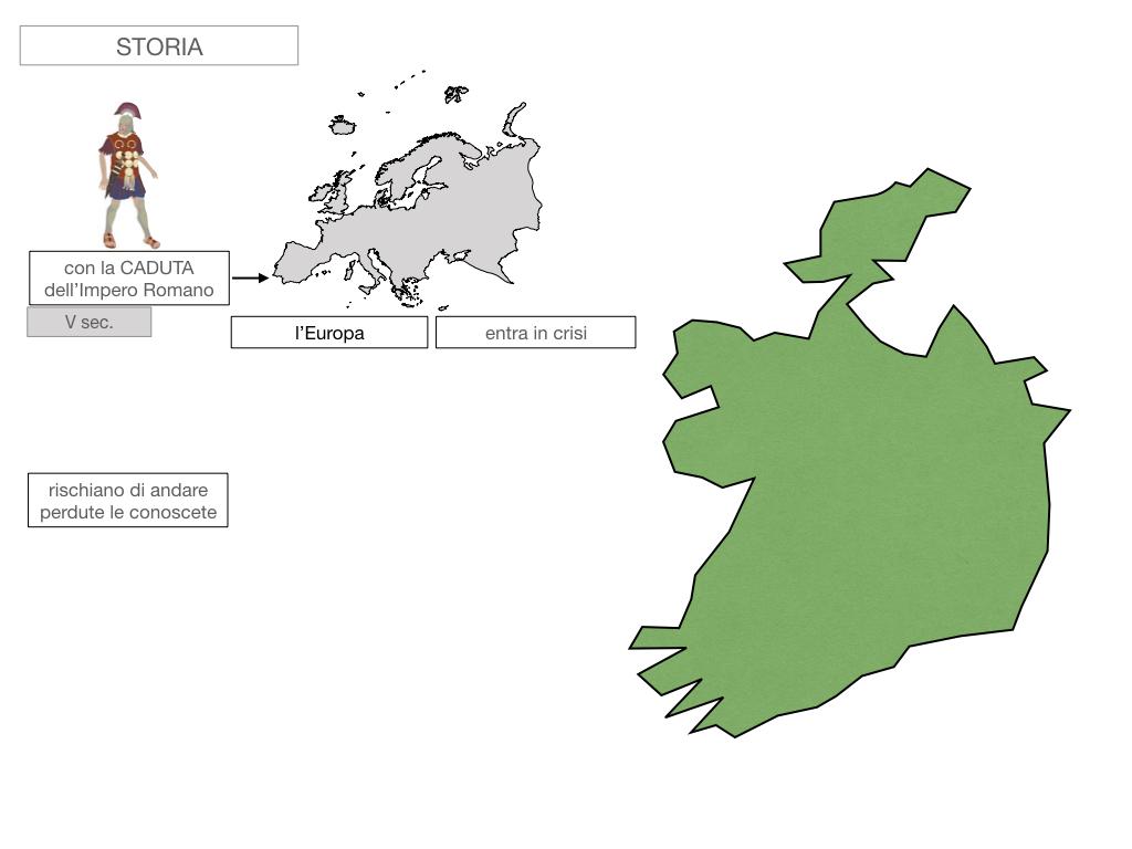 18. IRLANDA_SIMULAZIONE.043