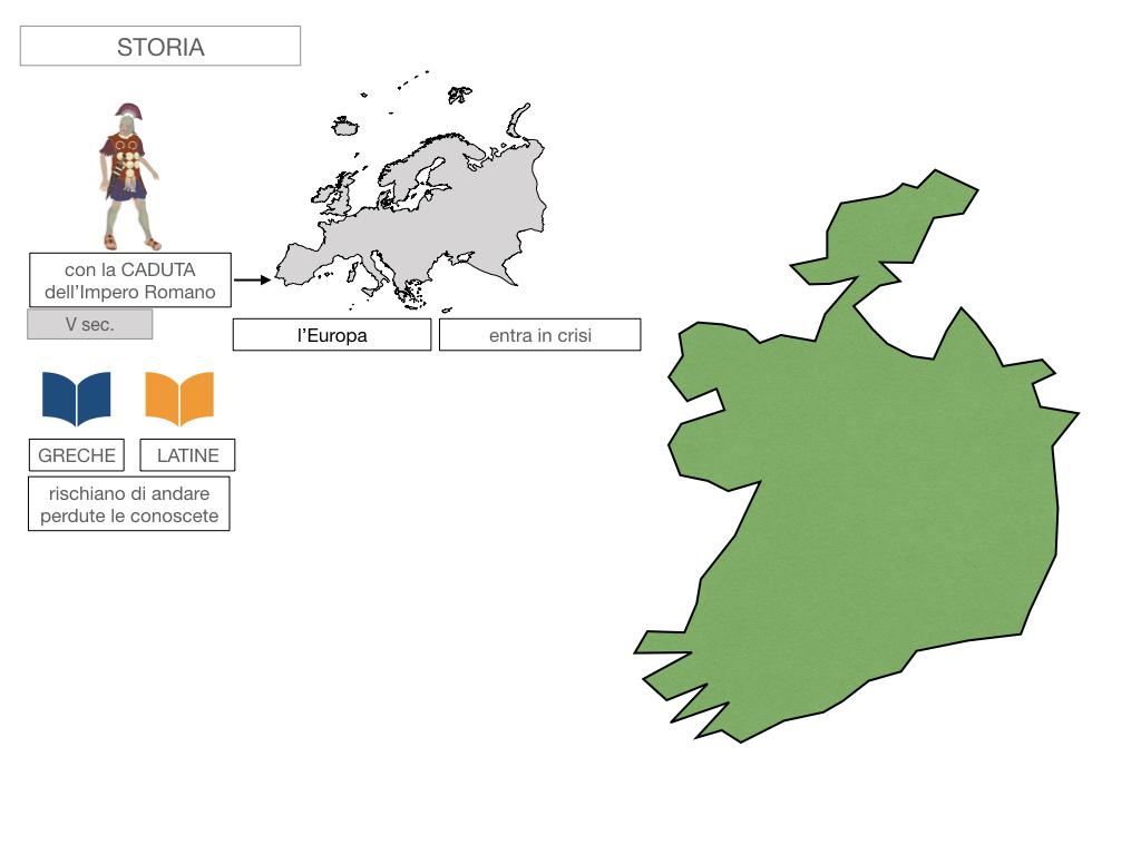 18. IRLANDA_SIMULAZIONE.044