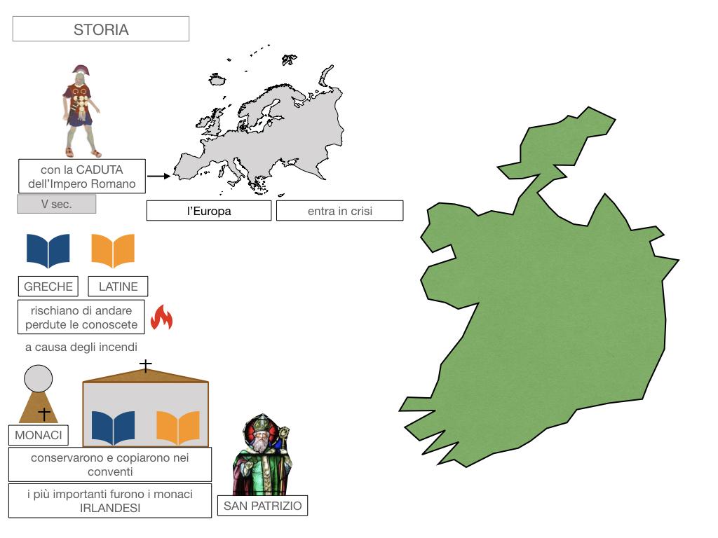 18. IRLANDA_SIMULAZIONE.049