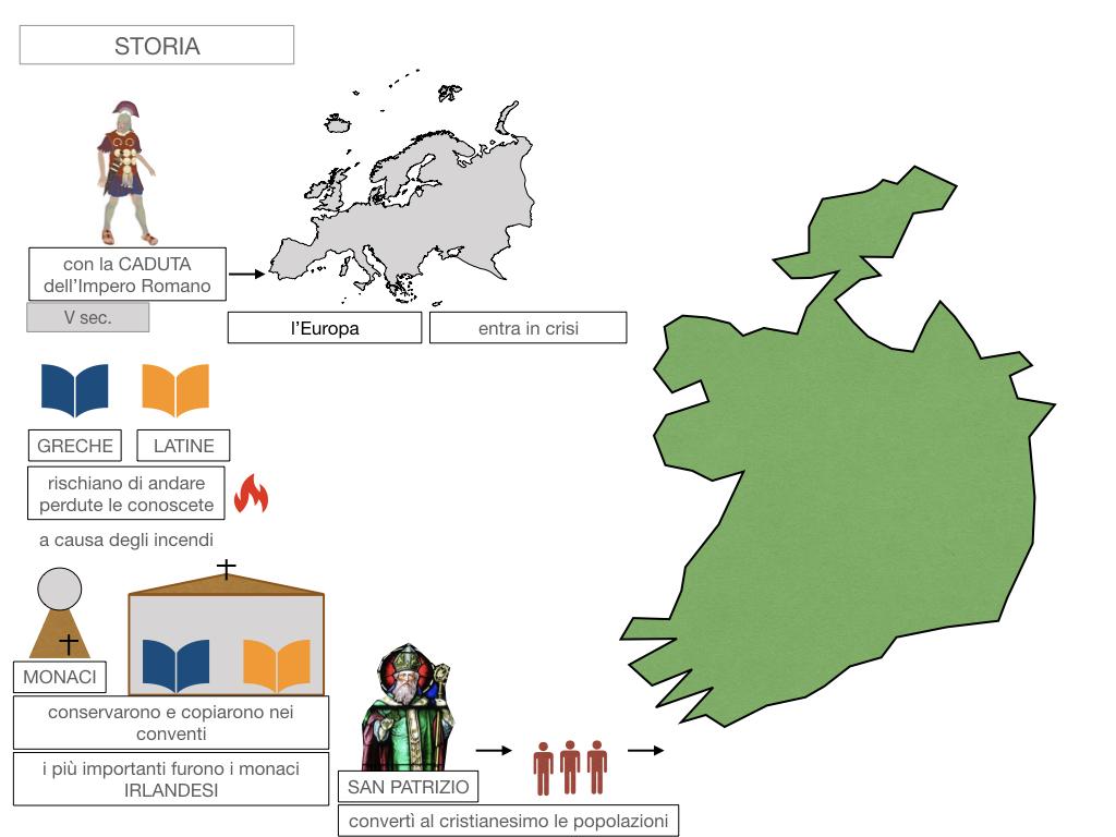 18. IRLANDA_SIMULAZIONE.050