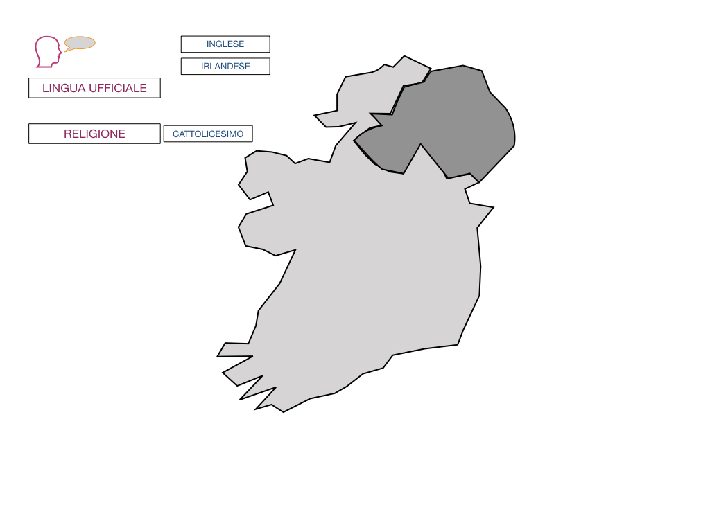 18. IRLANDA_SIMULAZIONE.057