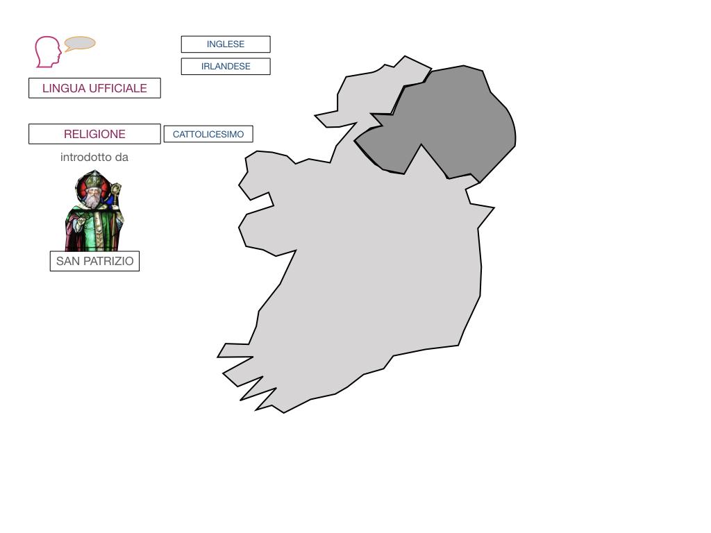 18. IRLANDA_SIMULAZIONE.058