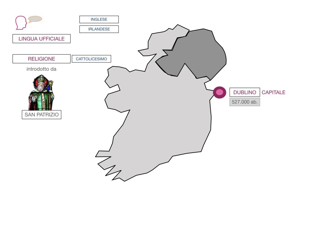 18. IRLANDA_SIMULAZIONE.059