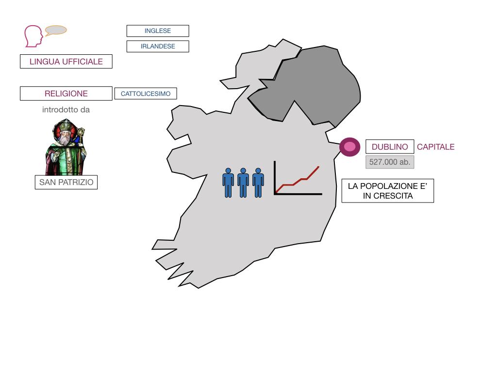 18. IRLANDA_SIMULAZIONE.060