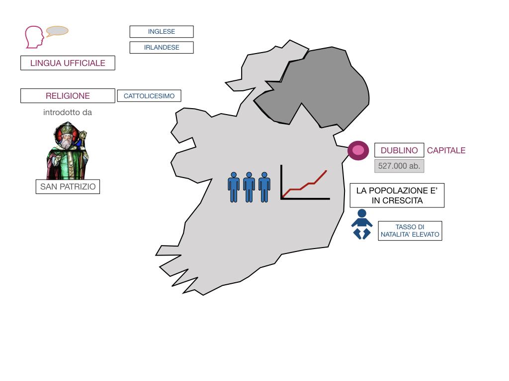 18. IRLANDA_SIMULAZIONE.061