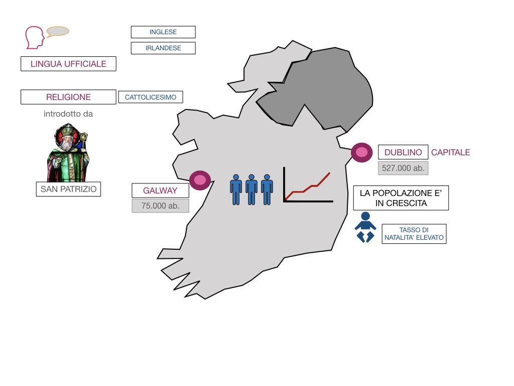 18. IRLANDA_SIMULAZIONE.062