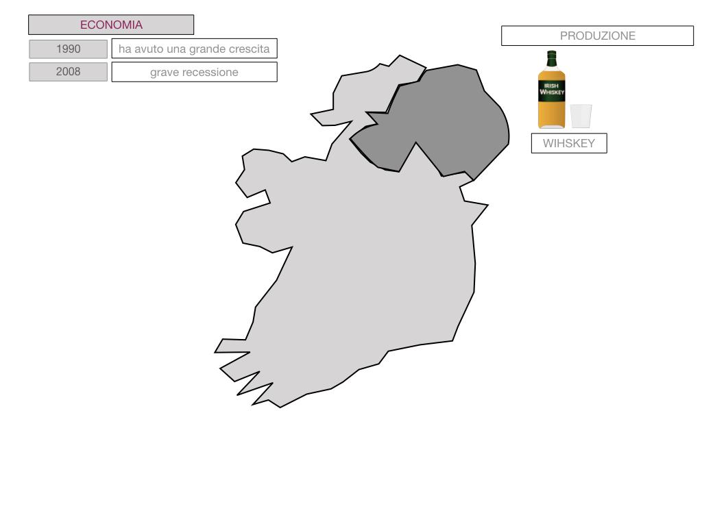 18. IRLANDA_SIMULAZIONE.068