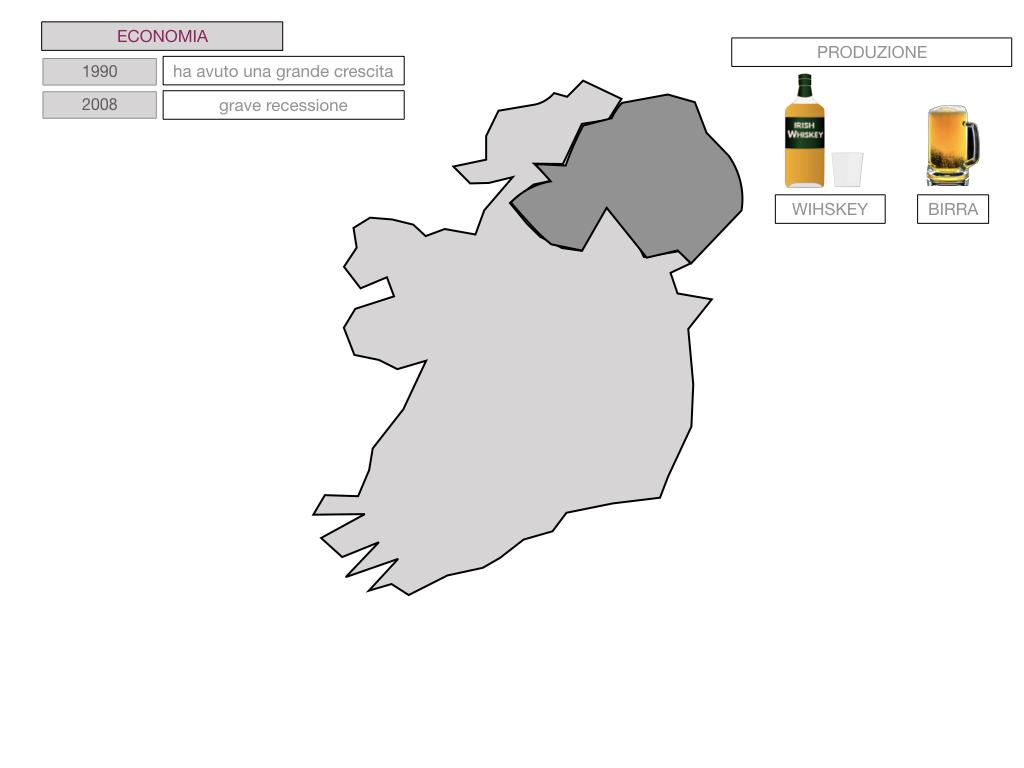 18. IRLANDA_SIMULAZIONE.069