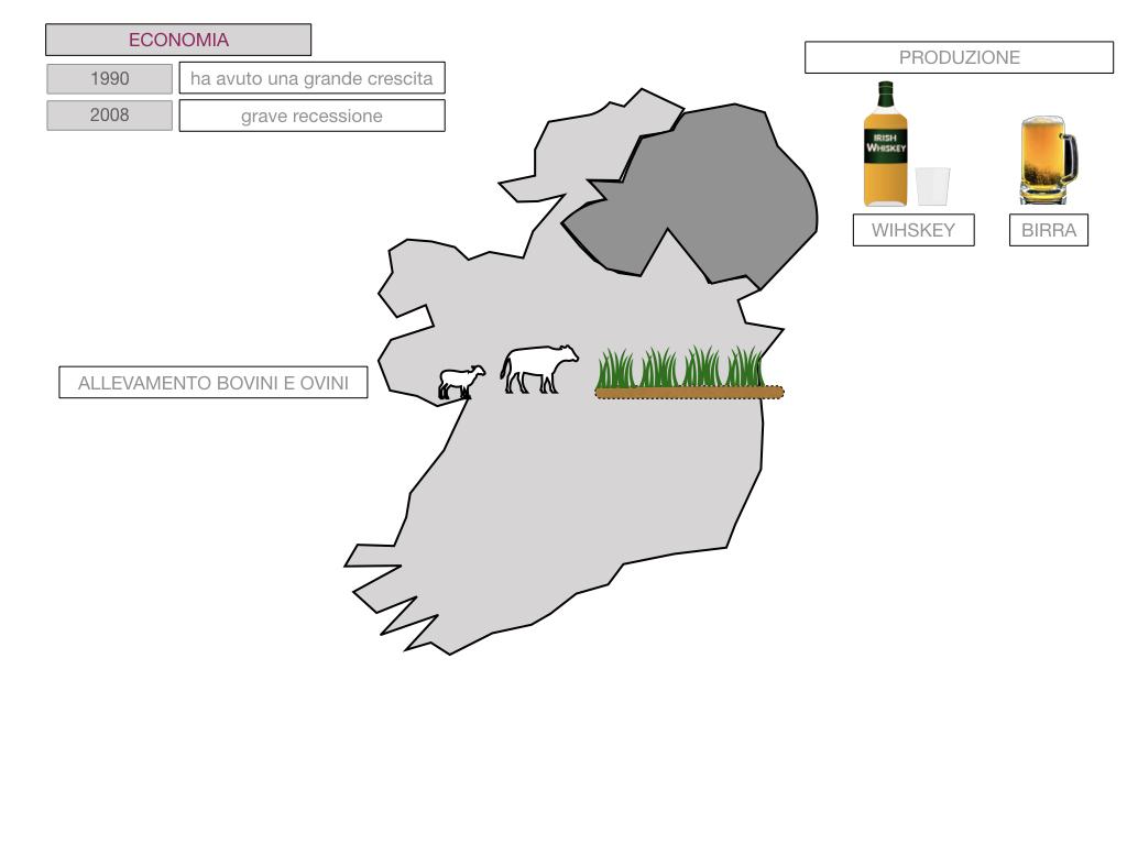 18. IRLANDA_SIMULAZIONE.070
