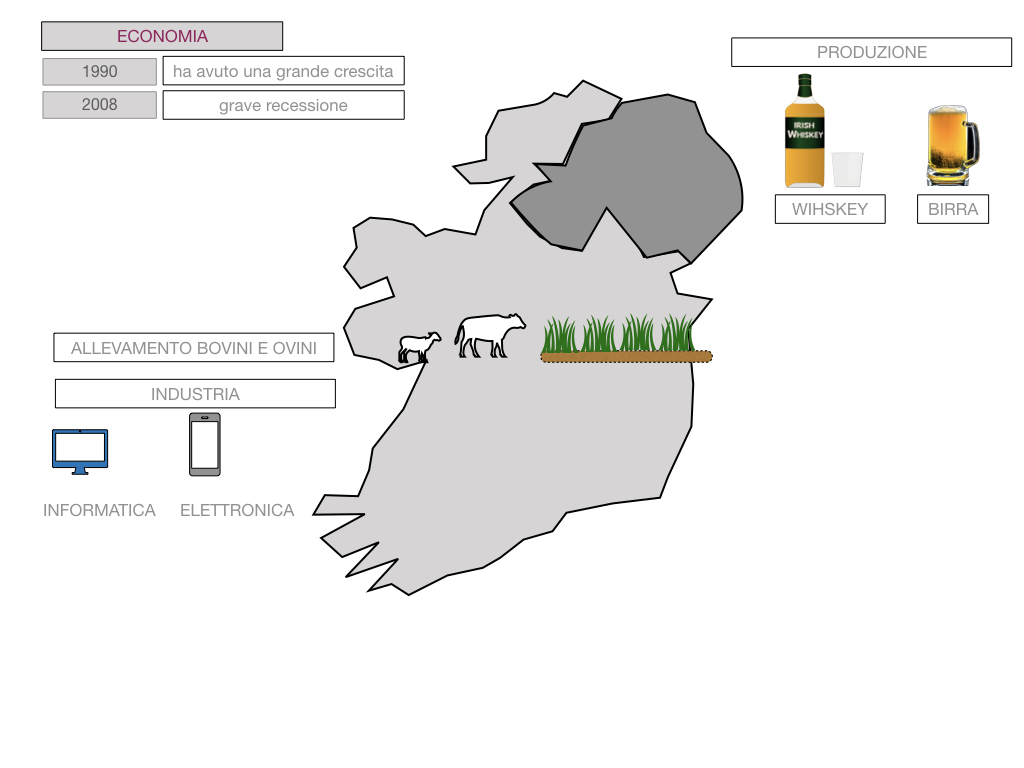 18. IRLANDA_SIMULAZIONE.071