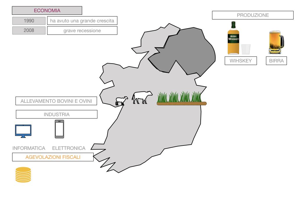 18. IRLANDA_SIMULAZIONE.072