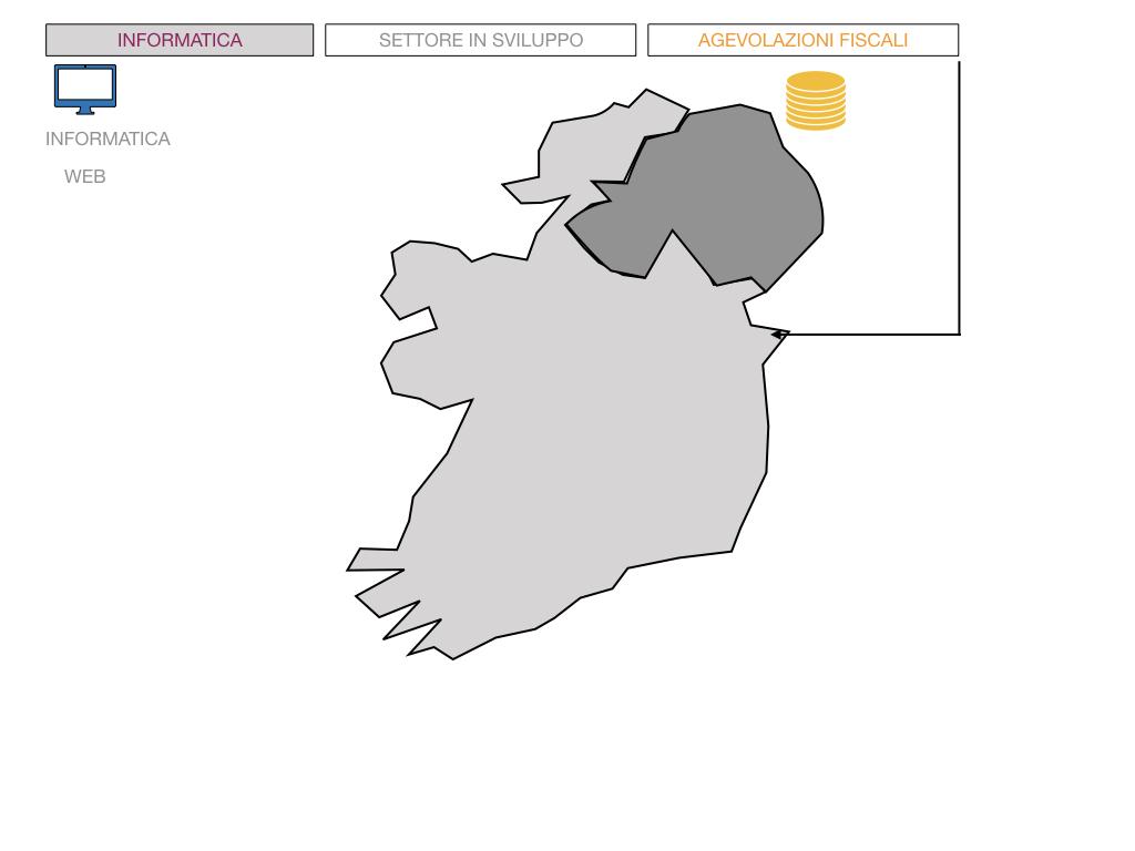 18. IRLANDA_SIMULAZIONE.079