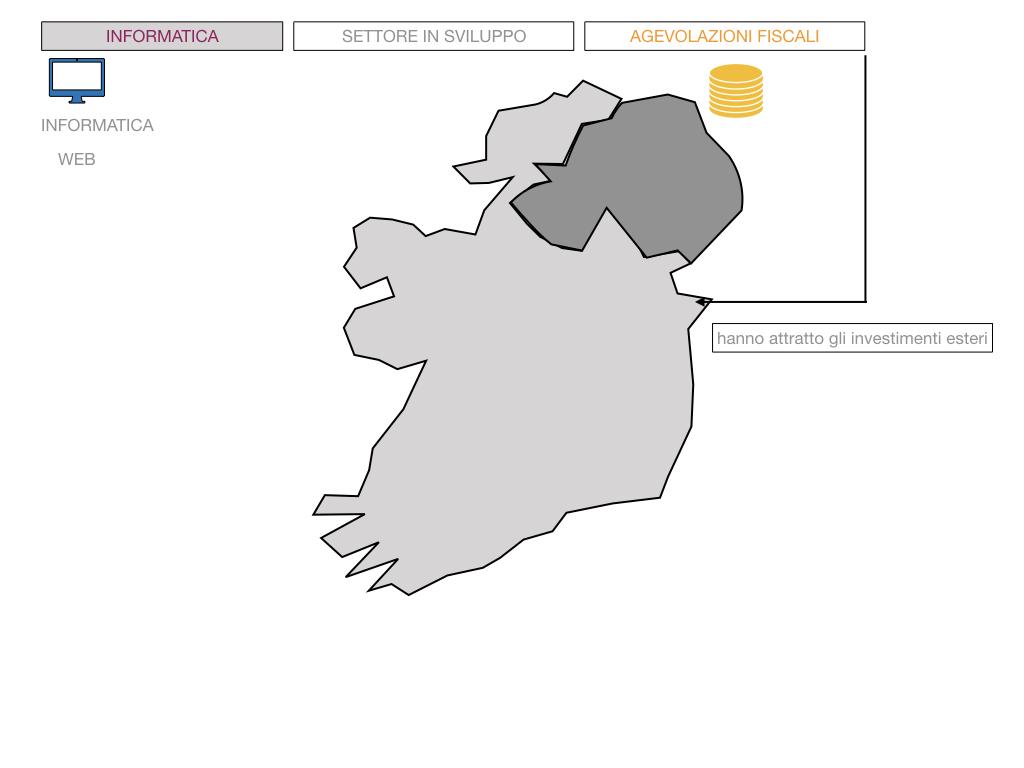 18. IRLANDA_SIMULAZIONE.080