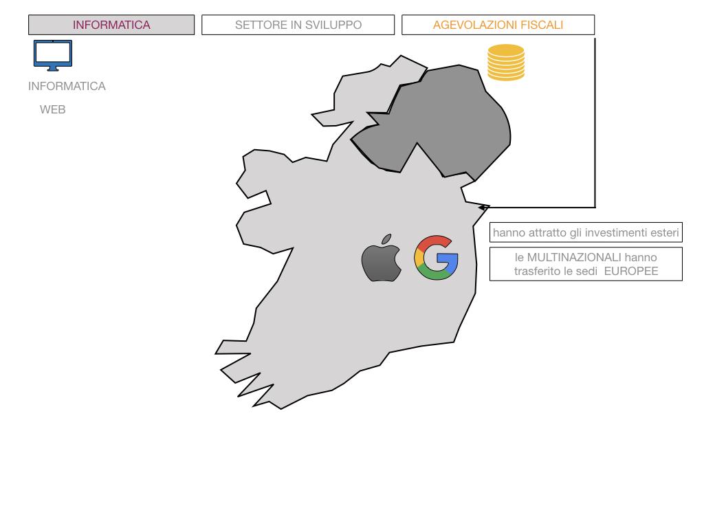 18. IRLANDA_SIMULAZIONE.081