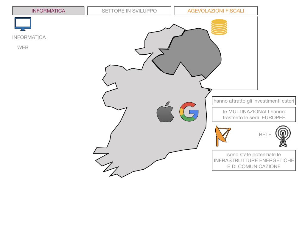 18. IRLANDA_SIMULAZIONE.082