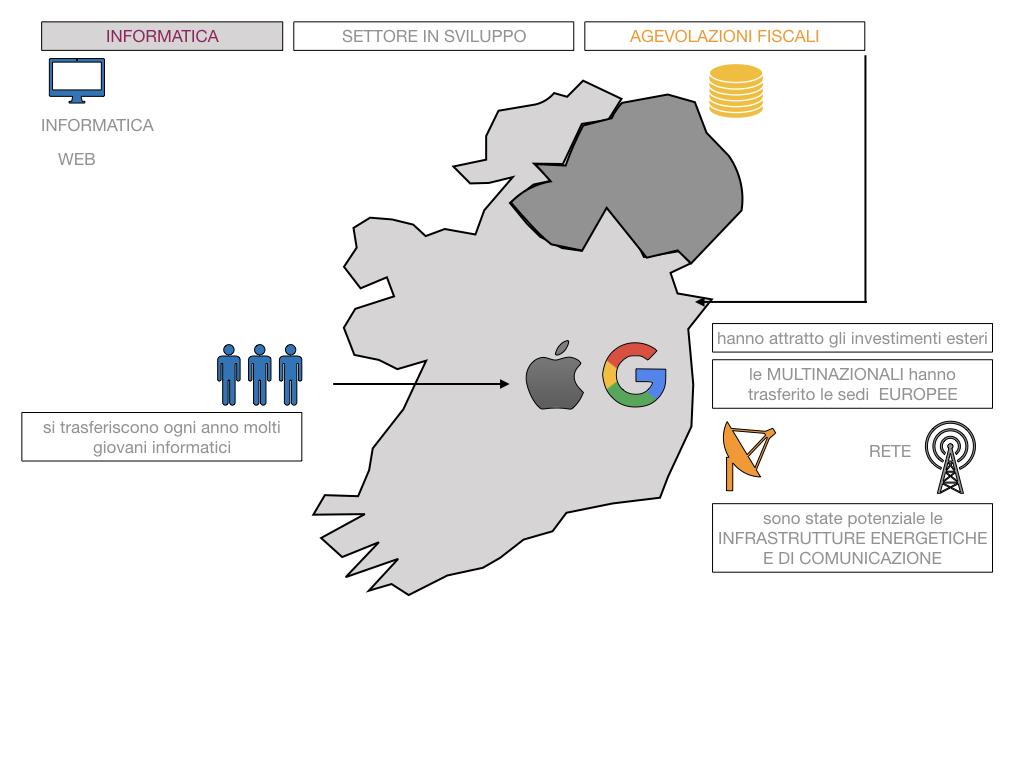 18. IRLANDA_SIMULAZIONE.083