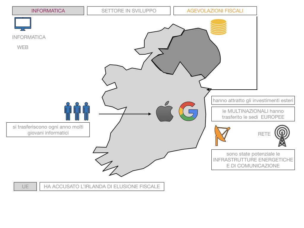 18. IRLANDA_SIMULAZIONE.084