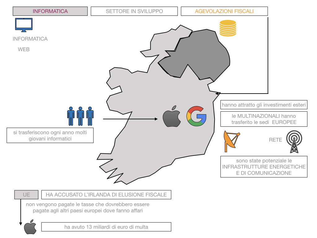 18. IRLANDA_SIMULAZIONE.086