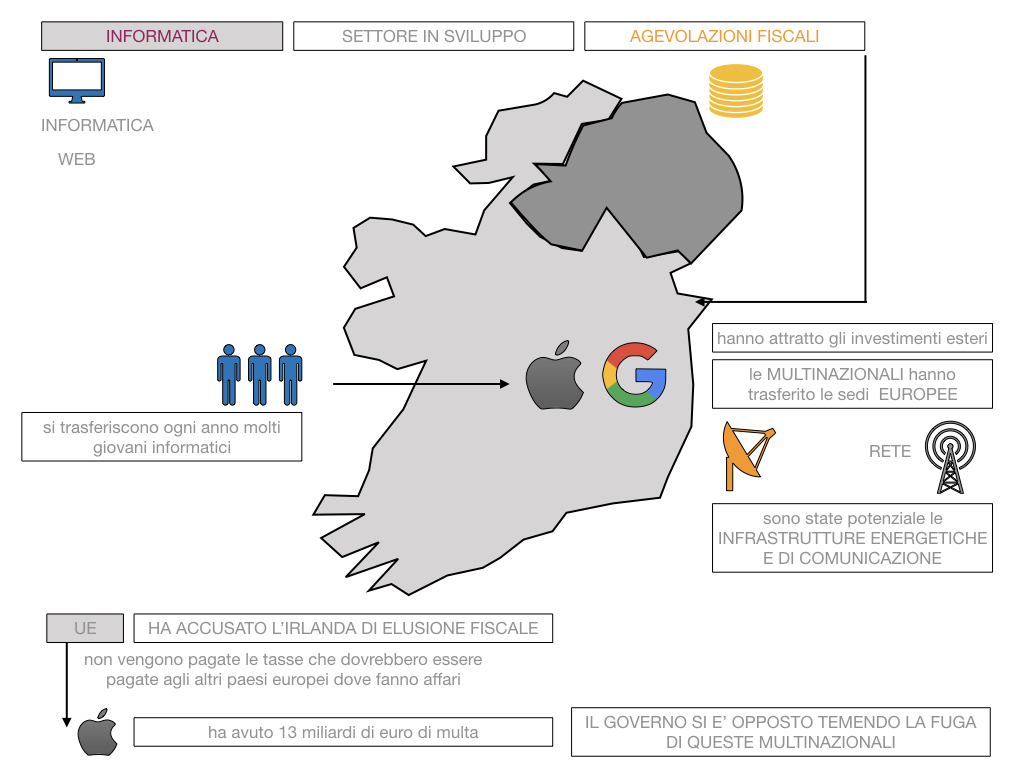 18. IRLANDA_SIMULAZIONE.087