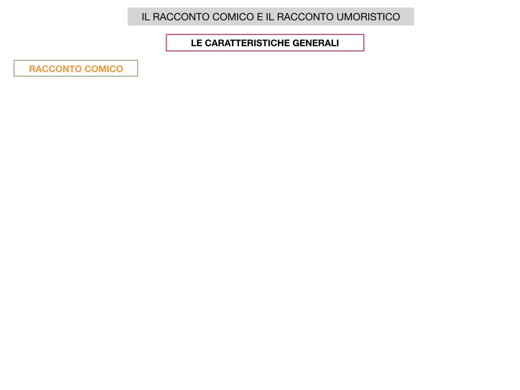 2. RACCONTO UMORISTICO_SIMULAZIONE.004