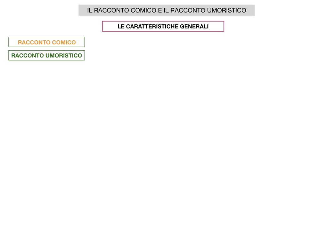 2. RACCONTO UMORISTICO_SIMULAZIONE.005
