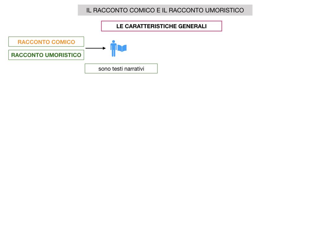 2. RACCONTO UMORISTICO_SIMULAZIONE.006