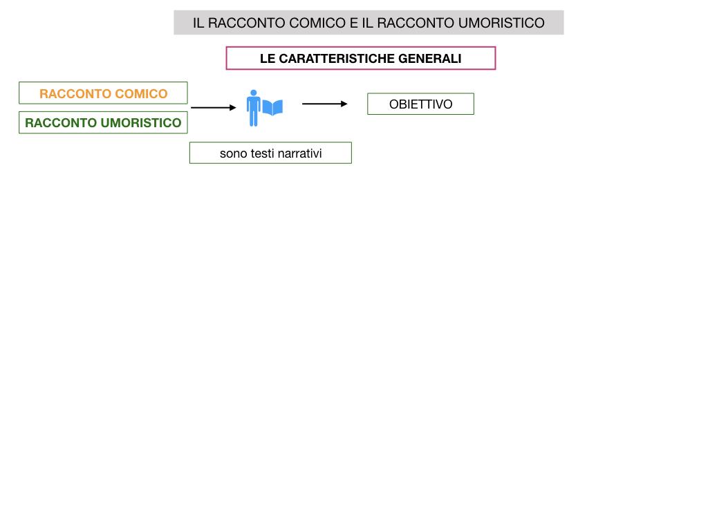 2. RACCONTO UMORISTICO_SIMULAZIONE.007
