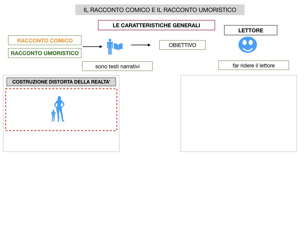 2. RACCONTO UMORISTICO_SIMULAZIONE.011